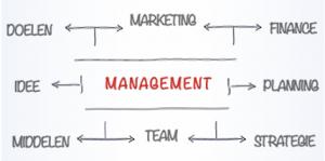 BePresent business coaching